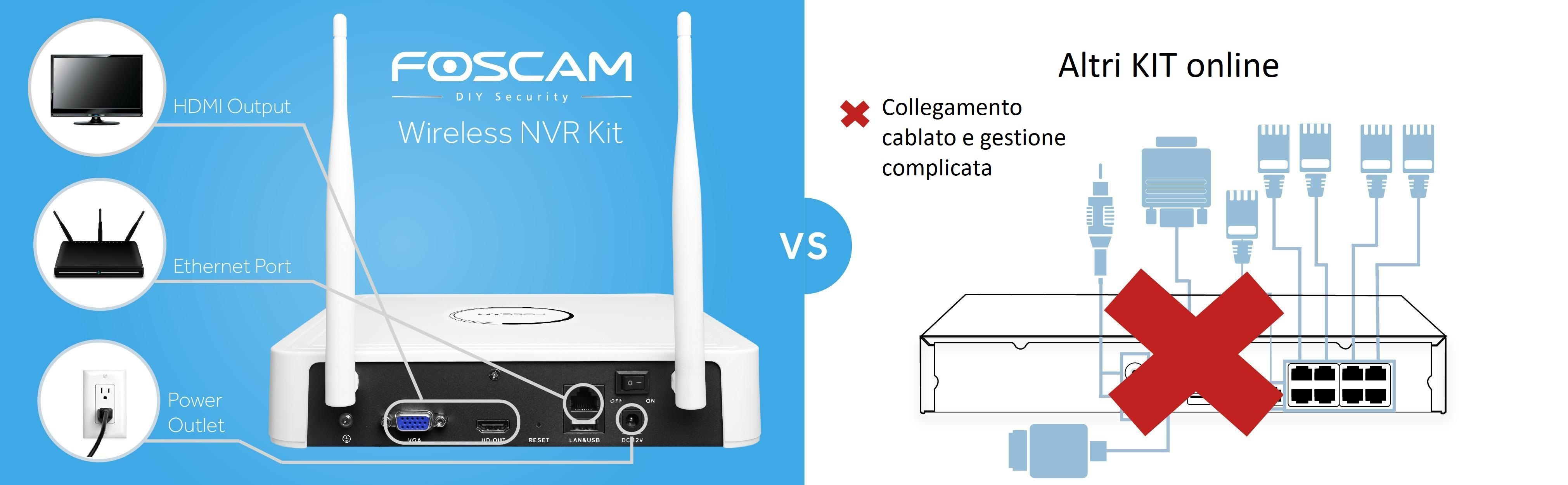 Foscam Kit wireless 4 canali wireless